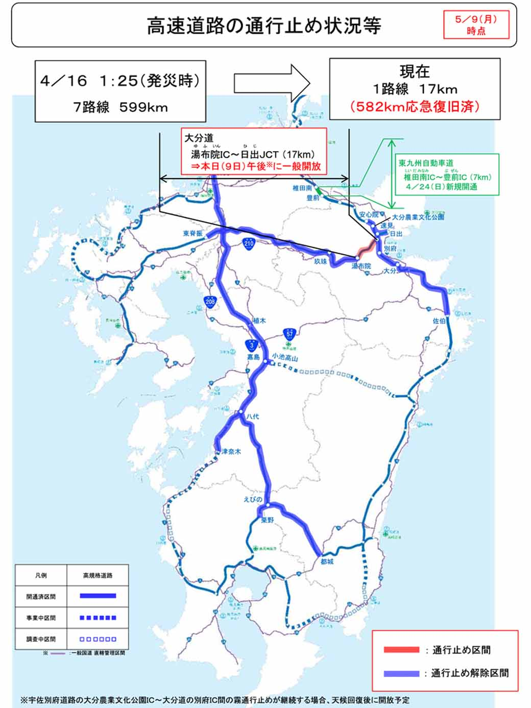 ministry-of-land-infrastructure-and-transport-the-general-open-oita-motorway-25-days-all-of-the-high-speed-road-of-kyushu-recovery-for-the-first-time-in20160509-1