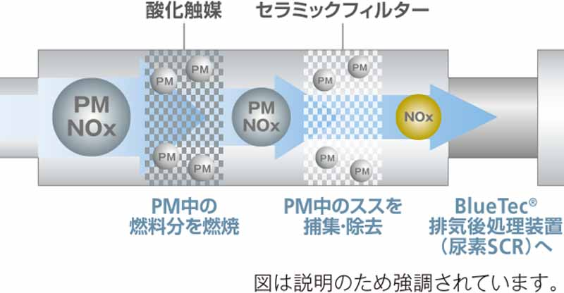 mitsubishi-fuso-new-small-truck-canter-announcement-realizing-a-fuel-saving-of-the-national-top-level20160501-16