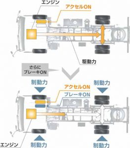 mitsubishi-fuso-new-small-truck-canter-announcement-realizing-a-fuel-saving-of-the-national-top-level20160501-8