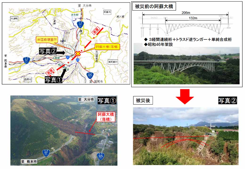 national-highway-no-325-the-disaster-recovery-of-aso-bridge-to-the-national-agency-as-direct-control-business20160509-1