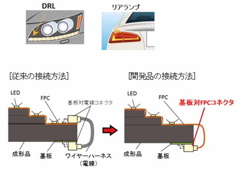 panasonic-developed-a-connection-for-the-connector-two-of-the-in-vehicle-led-lamp-module-and-the-substrate20160529-3