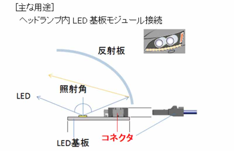 panasonic-developed-a-connection-for-the-connector-two-of-the-in-vehicle-led-lamp-module-and-the-substrate20160529-4