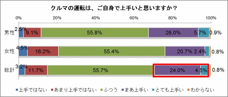 park-24-member-questionnaire-evaluation-about-3-percent-of-the-operation-of-its-own-as-the-good20160510-1