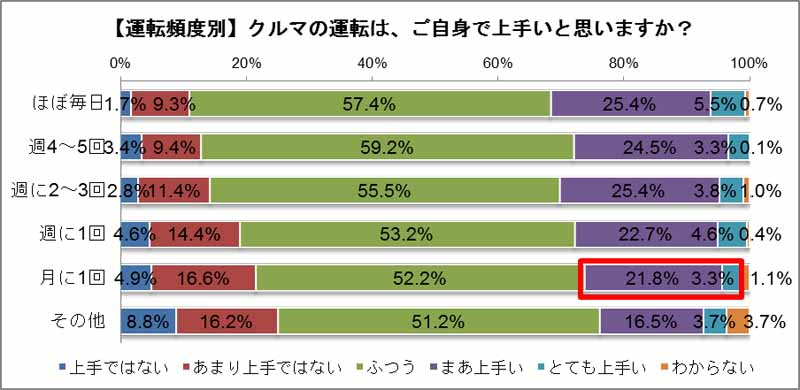 park-24-member-questionnaire-evaluation-about-3-percent-of-the-operation-of-its-own-as-the-good20160510-2