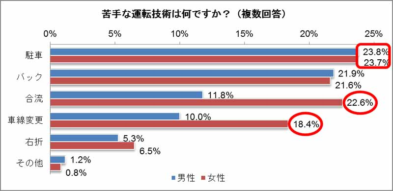 park-24-member-questionnaire-evaluation-about-3-percent-of-the-operation-of-its-own-as-the-good20160510-3