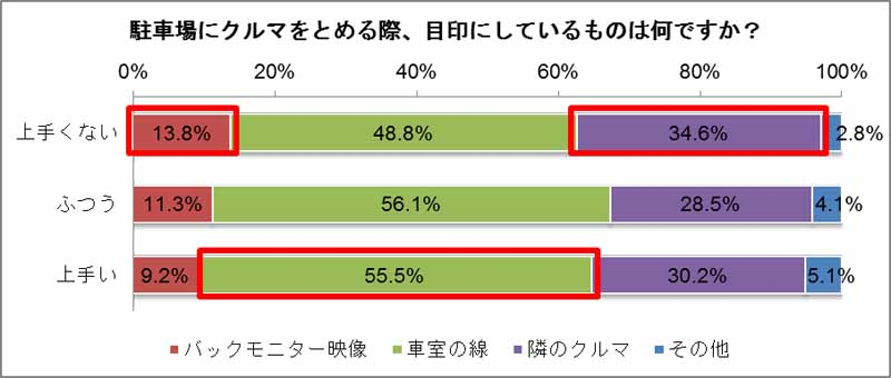park-24-member-questionnaire-evaluation-about-3-percent-of-the-operation-of-its-own-as-the-good20160510-4