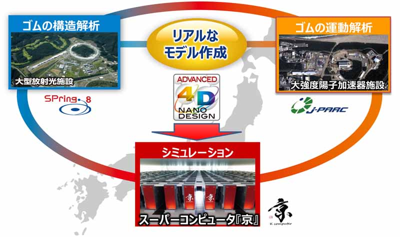 sumitomo-rubber-industries-new-material-development-technology-advanced-4d-nano-design-won-the-28th-annual-meeting-of-the-japanese-society-of-rubber-industry-award20160524-3