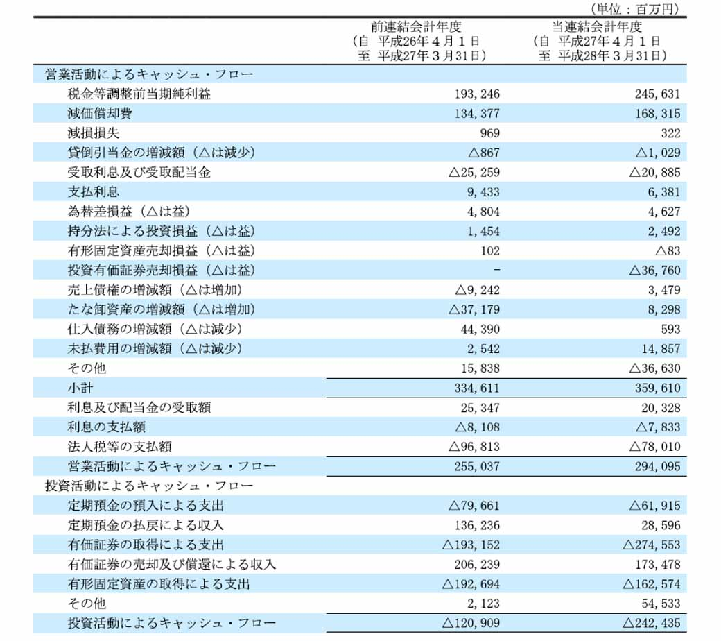 suzuki-announced-the-march-fiscal-year-ended-2016-the-current-fiscal-year-sales-and-profit-growth-also-next-is-opaque-at-the-exchange-impact20160510-3