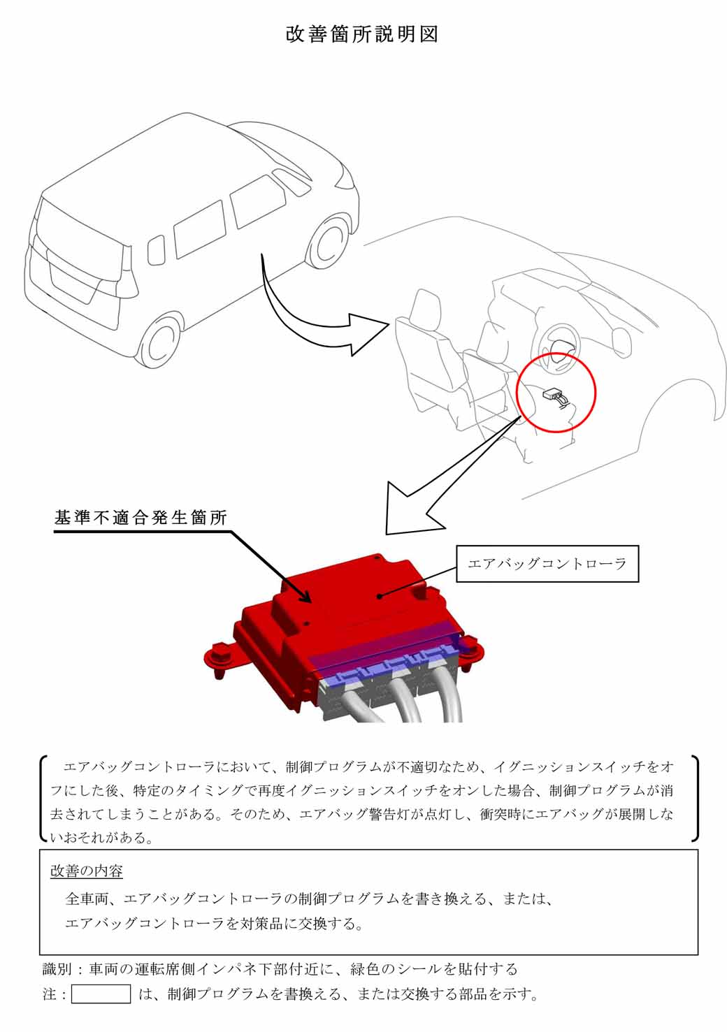 suzuki-solio-other-notification-of-the-recall-failure-of-the-air-bag-device-51438-units20160529-1