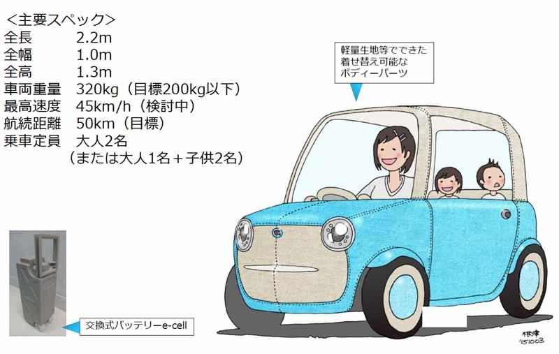 the-prototype-of-the-ultra-compact-electric-vehicle-rimono-rimono-tent-fabric-adoption-of-teijin-frontier20160521-1