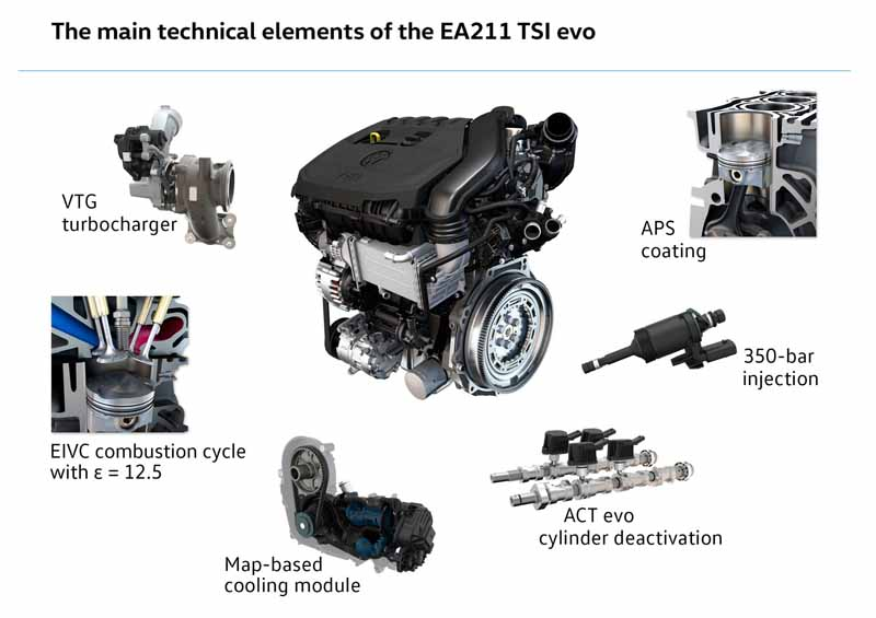 vw-the-new-generation-tsi-engine-published-in-the-37th-vienna-international-engine-symposium20160508-7