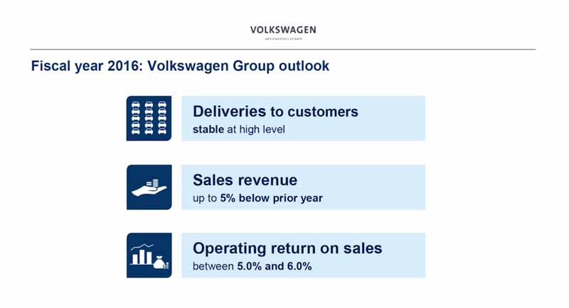 vw-volkswagen-calling-the-group-2015-annual-accounts-press-conference-in-the-world-from-germany20160503-28