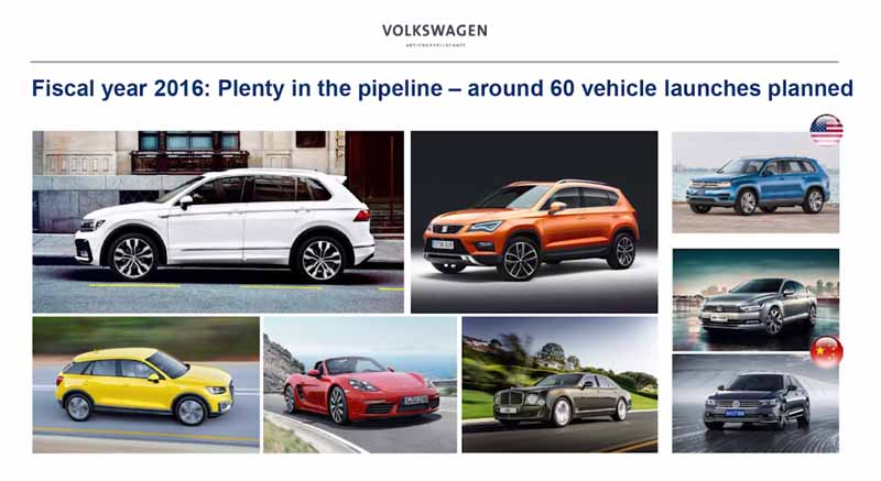 vw-volkswagen-calling-the-group-2015-annual-accounts-press-conference-in-the-world-from-germany20160503-29