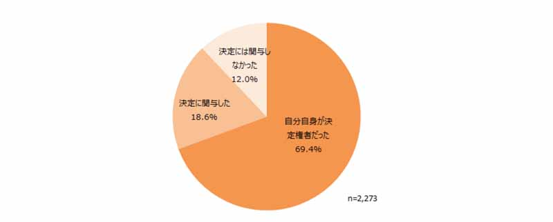 autobacs-to-fuel-efficient-tire-purchase-no-1-in-japan-management-association-research-institute-survey20160602-4
