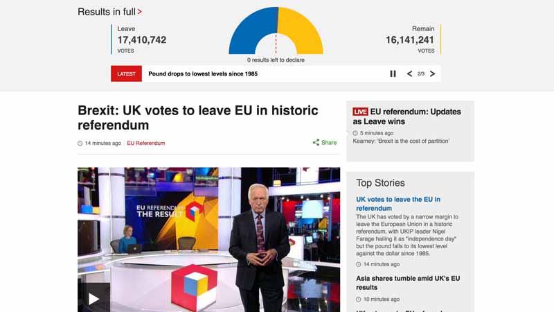 british-bbc-eu-breakaway-faction-in-the-british-referendum-is-the-majority-than-news20160624-1