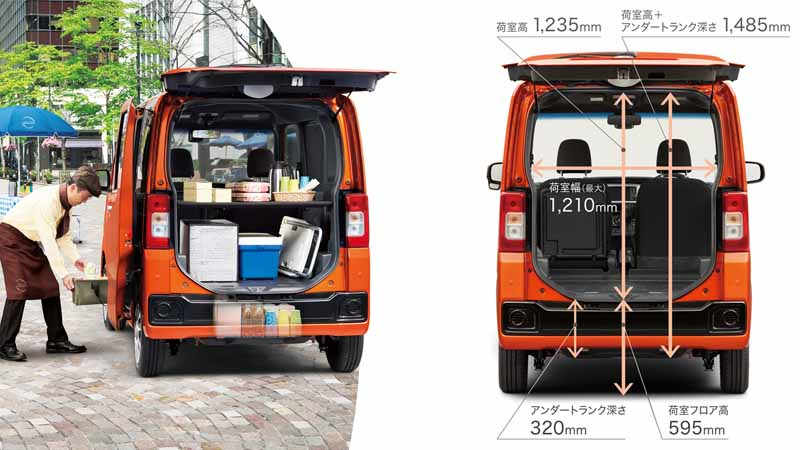 daihatsu-launched-the-new-light-commercial-vehicles-hijet-caddy20160613-10