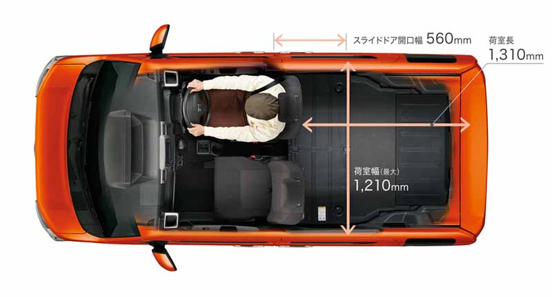 daihatsu-launched-the-new-light-commercial-vehicles-hijet-caddy20160613-5
