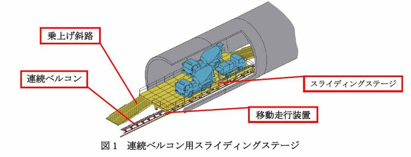 daiwa-house-group-under-the-umbrella-of-fujita-new-development-to-move-the-stage-in-tunnel-construction20160604-2