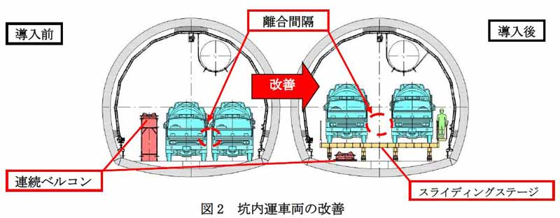 daiwa-house-group-under-the-umbrella-of-fujita-new-development-to-move-the-stage-in-tunnel-construction20160604-3