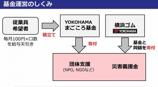 established-yokohama-rubber-a-social-contribution-fund-yokohama-sincerity-fund-by-employees20160614-2