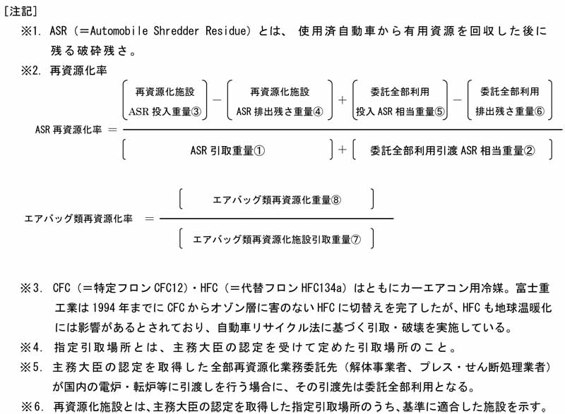 fuji-heavy-industries-announced-a-track-record-such-as-2015-fiscal-recycling-due-to-the-automobile-recycling-law20160604-4