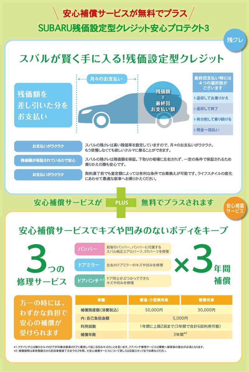 fuji-heavy-industries-ltd-introduced-the-subaru-residual-value-setting-type-credit-and-security-protect-320160616-1