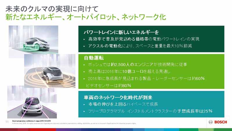 germany-bosch-conducted-the-annual-report-press-conference-in-tokyo-domestic-sales-in-2015-decreased-by-3-8-160608-111