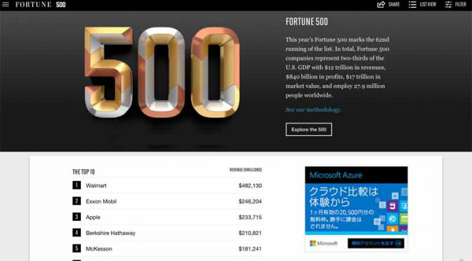 goodyear-62-years-in-the-fortune-top-500-company-continuously-ranked20160622-1