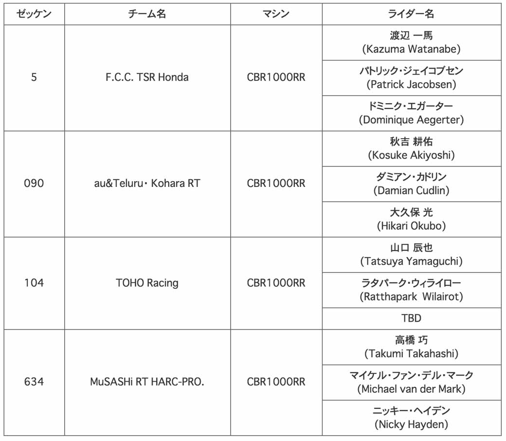 honda-2016-suzuka-8-hour-endurance-road-race-39th-tournament-of-the-race-system-announced20160610-80