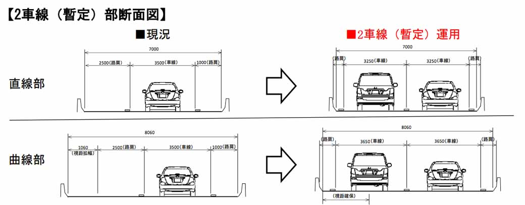 japan-during-nexco-embarked-on-congestion-mitigation-measures-of-ebina-junction-kenhisashimichi-uchimawari-tomei-district20160622-3
