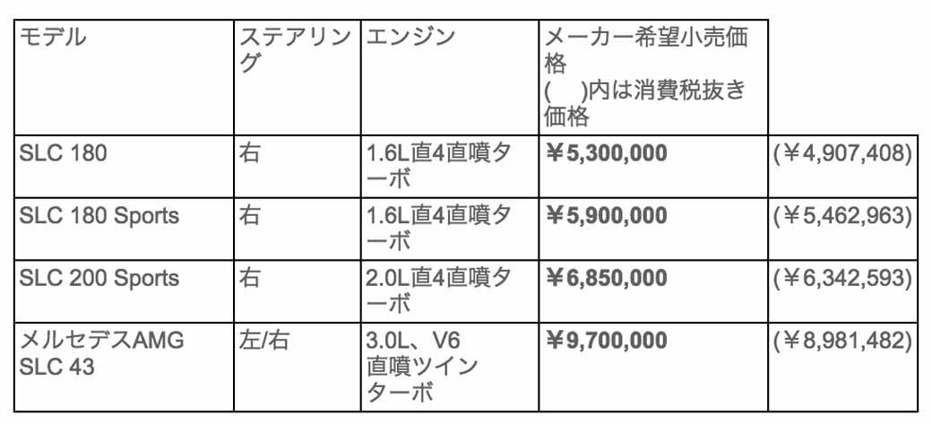 mercedes-benz-japan-announced-a-new-slc20160602-3