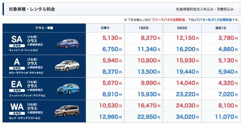 nexco-east-japan-and-orix-car-rental-enjoy-highway-drive-in-hokkaido-the-joint-planning20160612-4