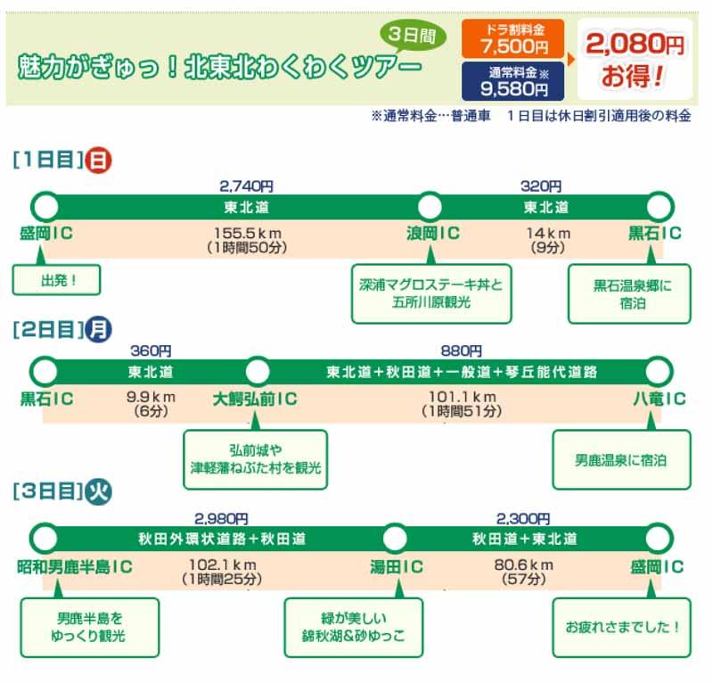nexco-east-japan-dora-split-summer-of-the-northern-tohoku-go-bee-free-pass-sales-start20160617-1