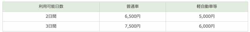 nexco-east-japan-dora-split-summer-of-the-northern-tohoku-go-bee-free-pass-sales-start20160617-6