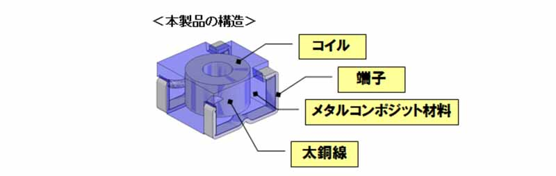 panasonic-a-large-current-corresponding-product-of-the-automotive-power-choke-coil20160601-2