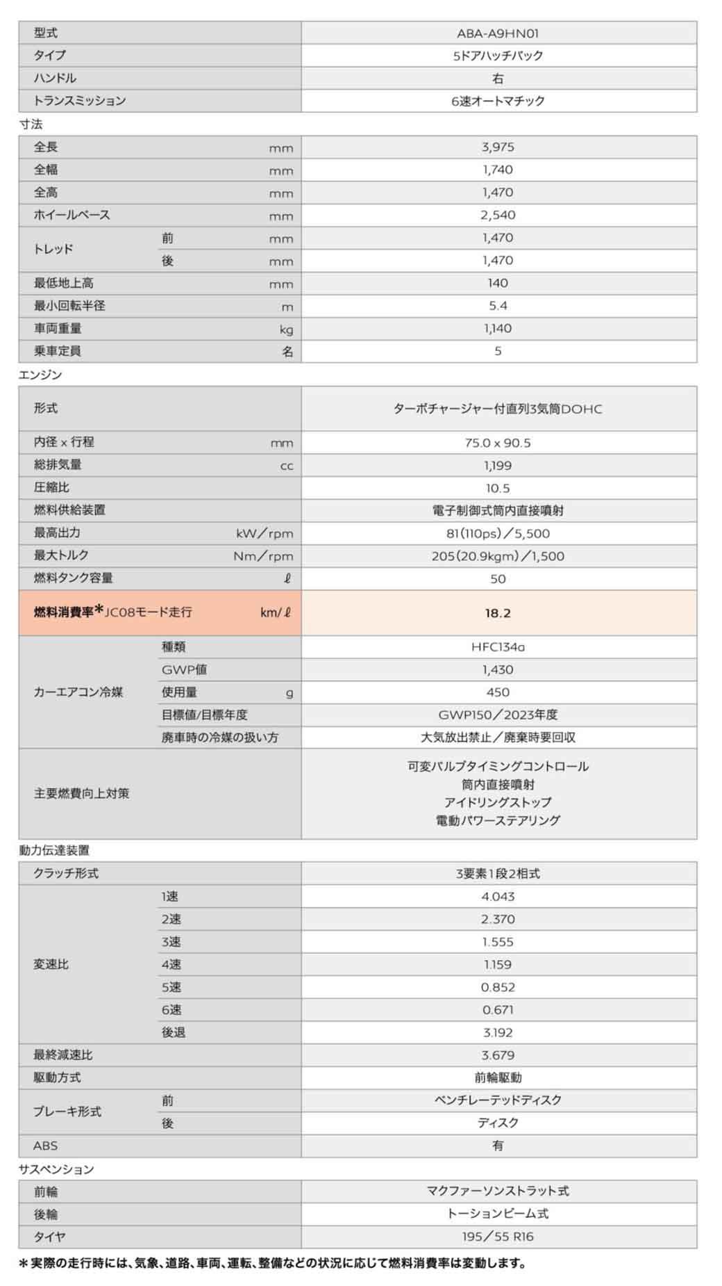 peugeot-citroen-japon-entry-model-208-style-plus-a-limited-release20160602-10