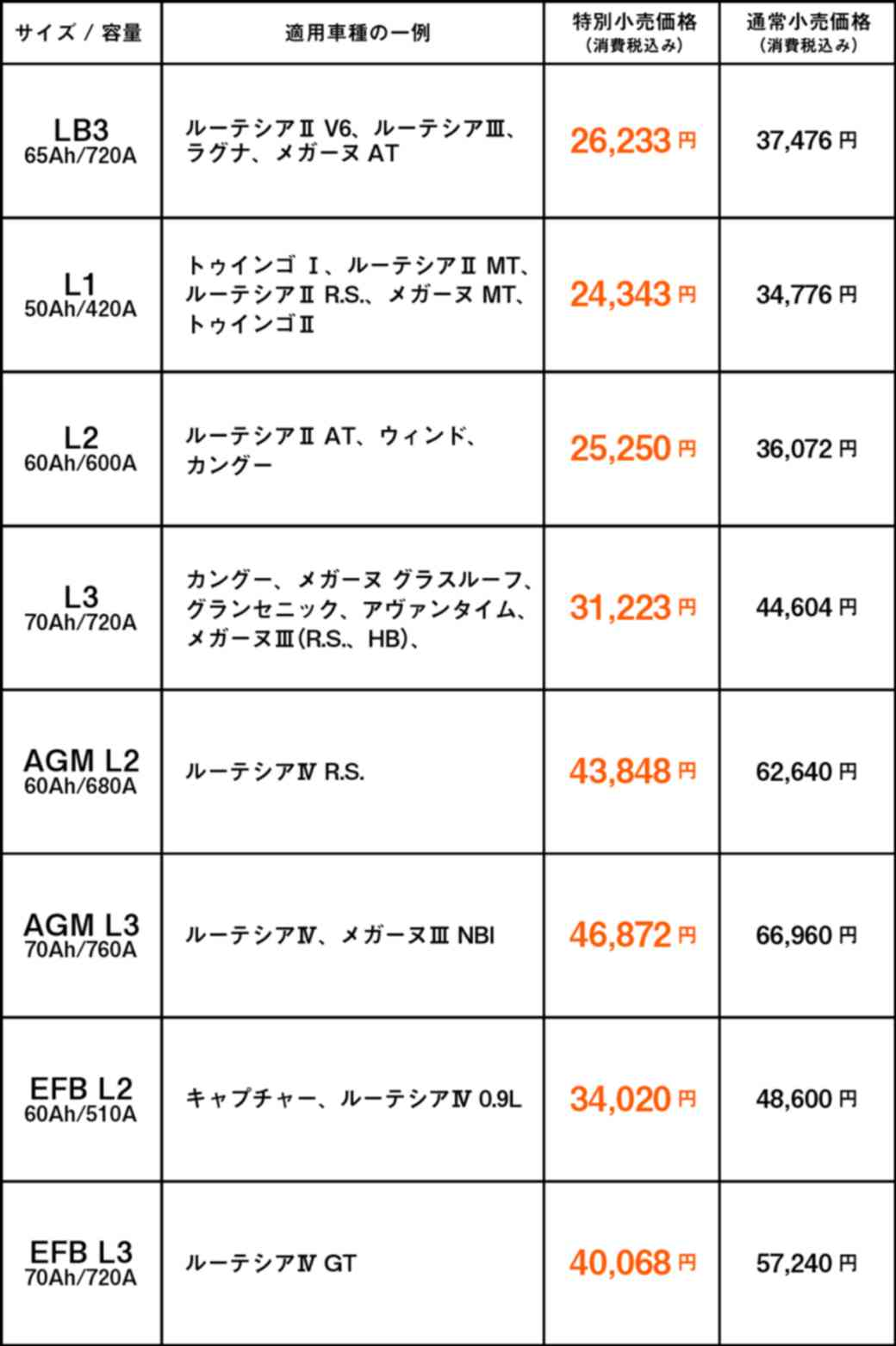 renault-japon-genuine-battery-30-off-campaign-until-august-31-2016-0624-2