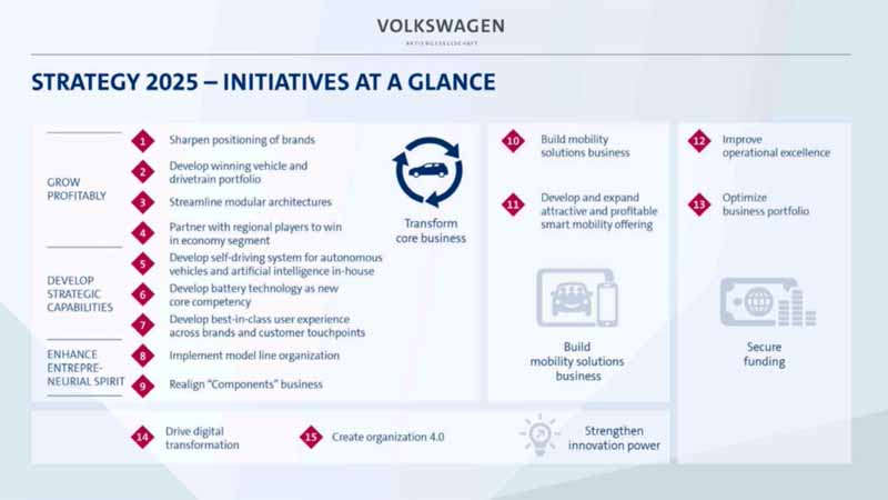 selling-the-year-3-million-units-of-the-ev-to-up-to-vw-2025-years-low-priced-car-development-of-the-regional-companies-to-also-expand-ride-share-investment20160620-4
