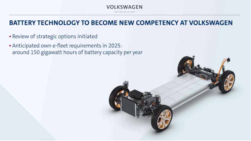 selling-the-year-3-million-units-of-the-ev-to-up-to-vw-2025-years-low-priced-car-development-of-the-regional-companies-to-also-expand-ride-share-investment20160620-5
