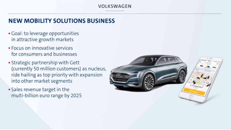 selling-the-year-3-million-units-of-the-ev-to-up-to-vw-2025-years-low-priced-car-development-of-the-regional-companies-to-also-expand-ride-share-investment20160620-7