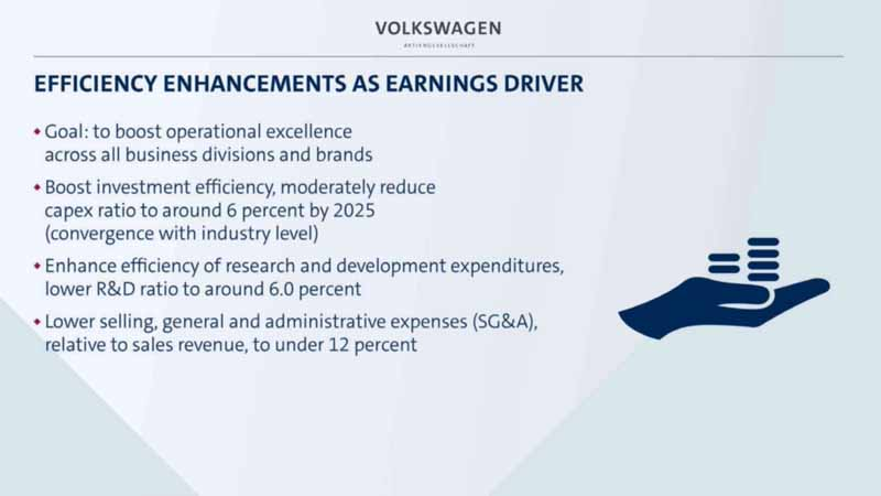 selling-the-year-3-million-units-of-the-ev-to-up-to-vw-2025-years-low-priced-car-development-of-the-regional-companies-to-also-expand-ride-share-investment20160620-8