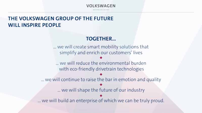 selling-the-year-3-million-units-of-the-ev-to-up-to-vw-2025-years-low-priced-car-development-of-the-regional-companies-to-also-expand-ride-share-investment20160620-9