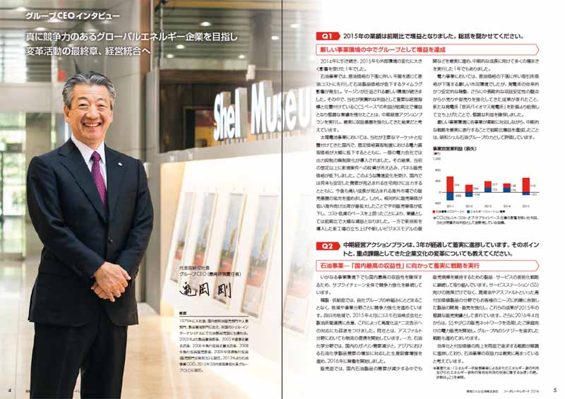 showa-shell-sekiyu-kk-issue-a-corporate-report-201620160601-3