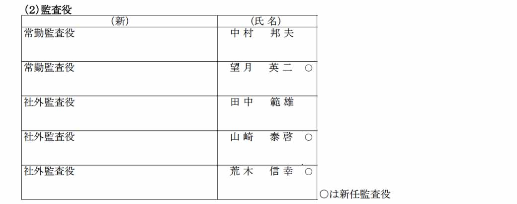 suzuki-renewal-of-the-change-and-the-officer-new-system-of-representative-directo20160629-3