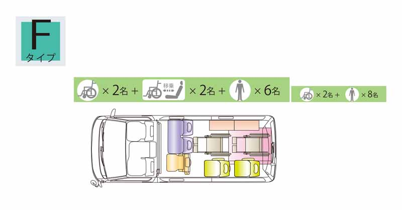 toyota-improved-part-in-response-to-an-increase-in-the-elderly-population-the-hiace-and-regius-ace20160601-6