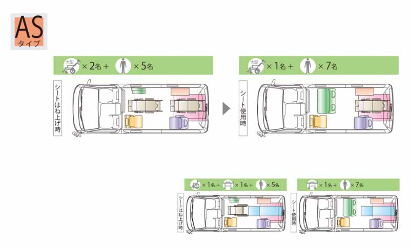 toyota-improved-part-in-response-to-an-increase-in-the-elderly-population-the-hiace-and-regius-ace20160601-7