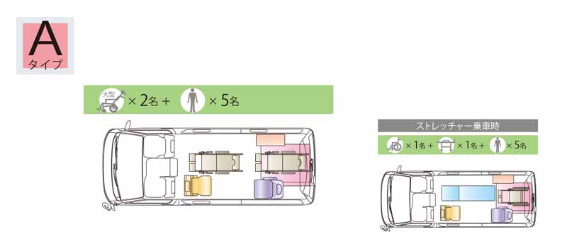toyota-improved-part-in-response-to-an-increase-in-the-elderly-population-the-hiace-and-regius-ace20160601-8