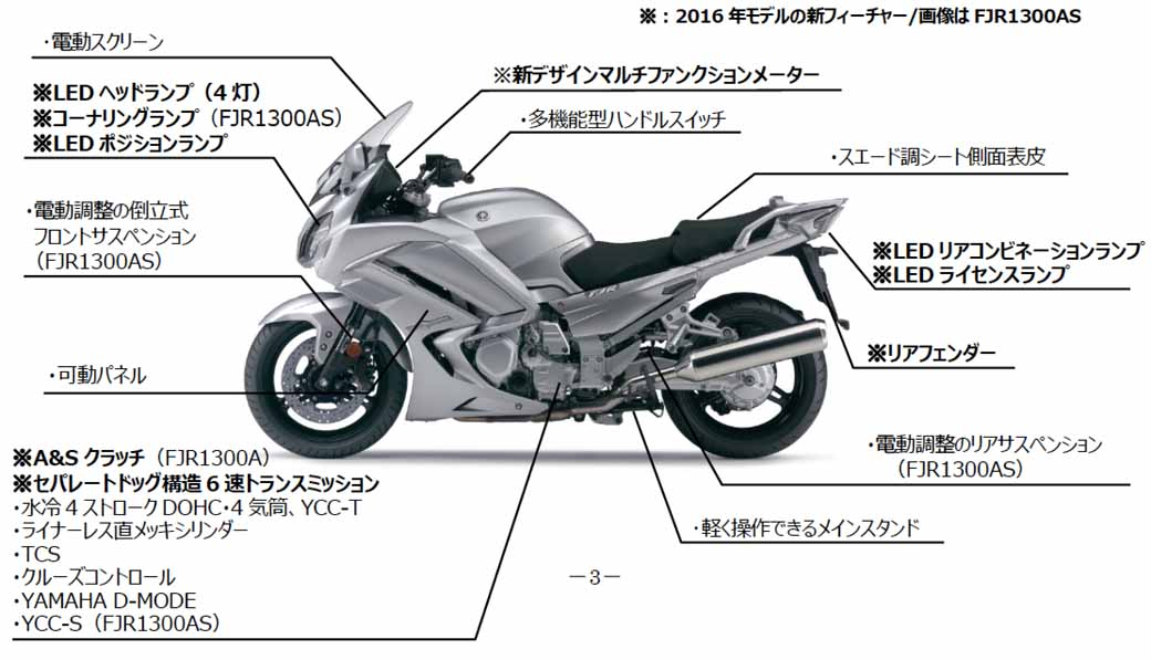 yamaha-motor-co-long-distance-tourer-fjr1300as-that-combines-sportiness-launched-the-same-1300a20160609-6
