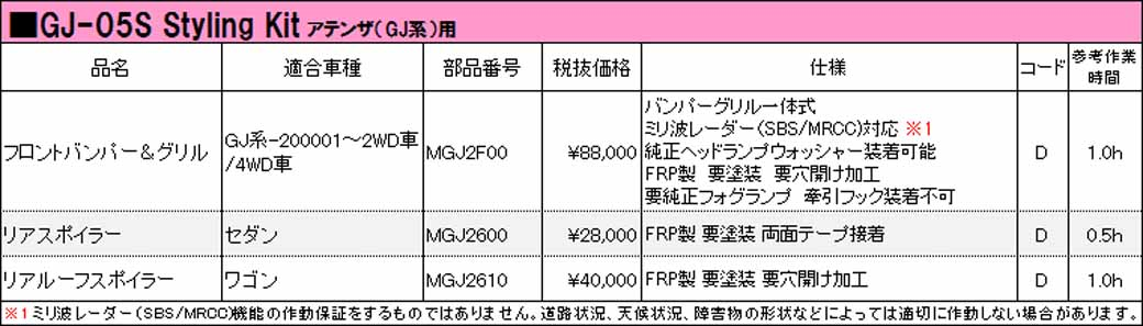 auto-ekuze-mazda6-for-tuning-kit-autoexe-gj-05s-released20160724-3