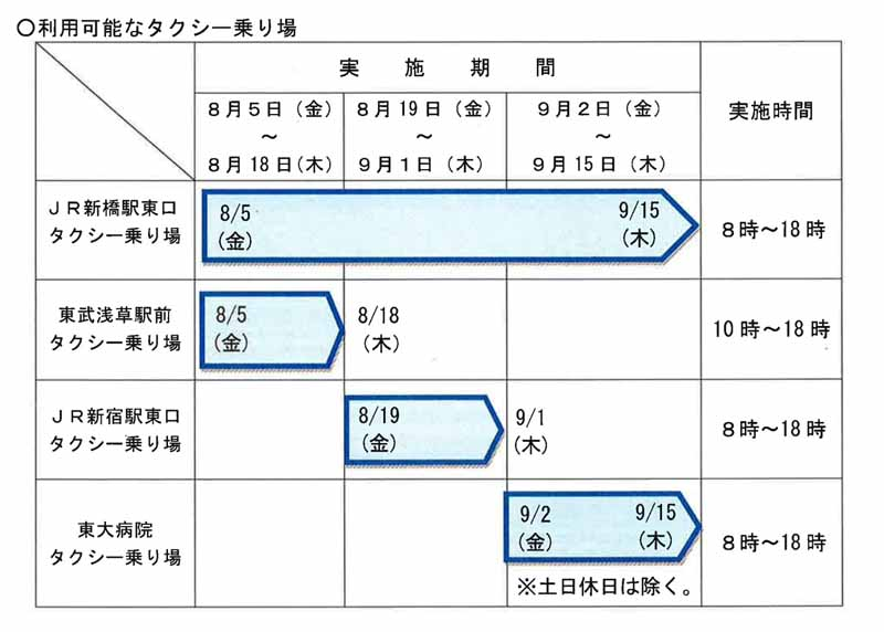 demonstrate-the-start-of-the-experiment-in-accordance-with-the-increase-in-the-tokyo-taxi-fare20160726-99